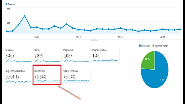 bounce rate image